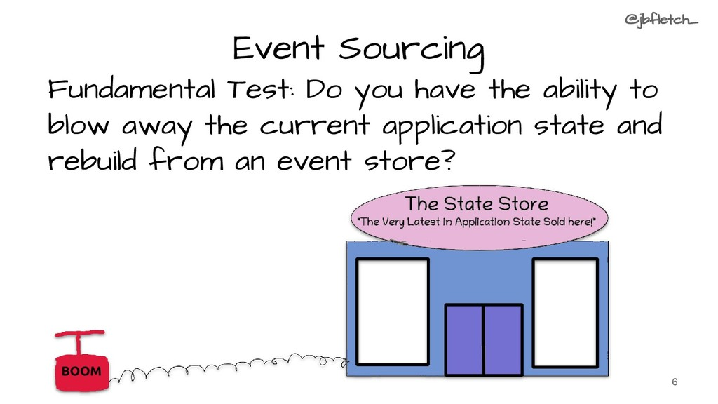 Event Sourcing Fundamental Test: Do you have th...