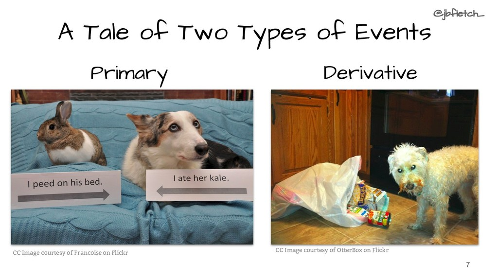 A Tale of Two Types of Events Primary Derivativ...