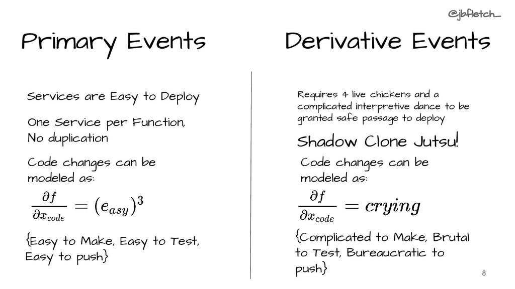 Primary Events Derivative Events Services are E...