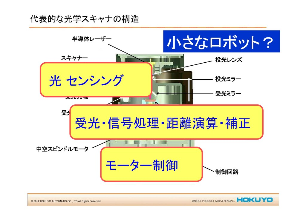 © 2012 HOKUYO AUTOMATIC CO.,LTD All Rights Rese...