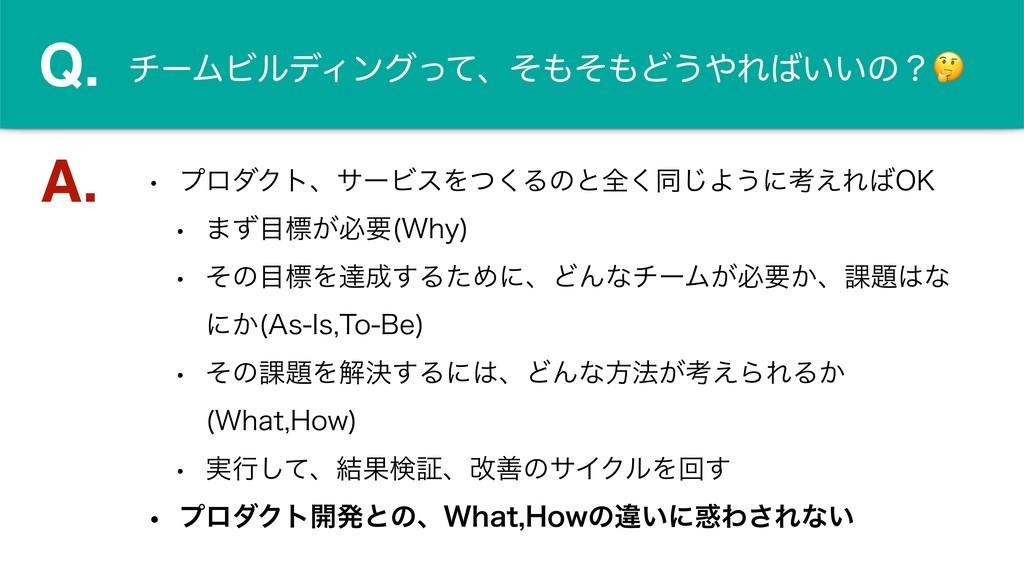 Q. νʔϜϏϧσΟϯάͬͯɺͦͦͲ͏Ε͍͍ͷʁ A. w ϓϩμΫτɺαʔϏεΛͭ͘...