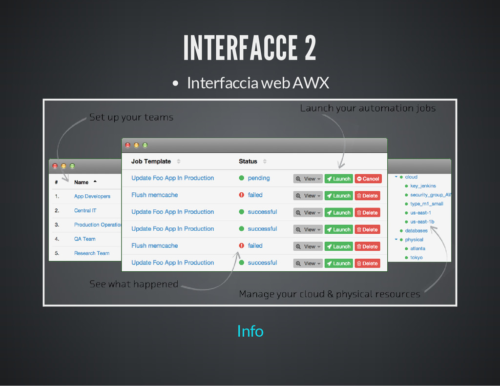 INTERFACCE 2 Interfaccia web AWX Info