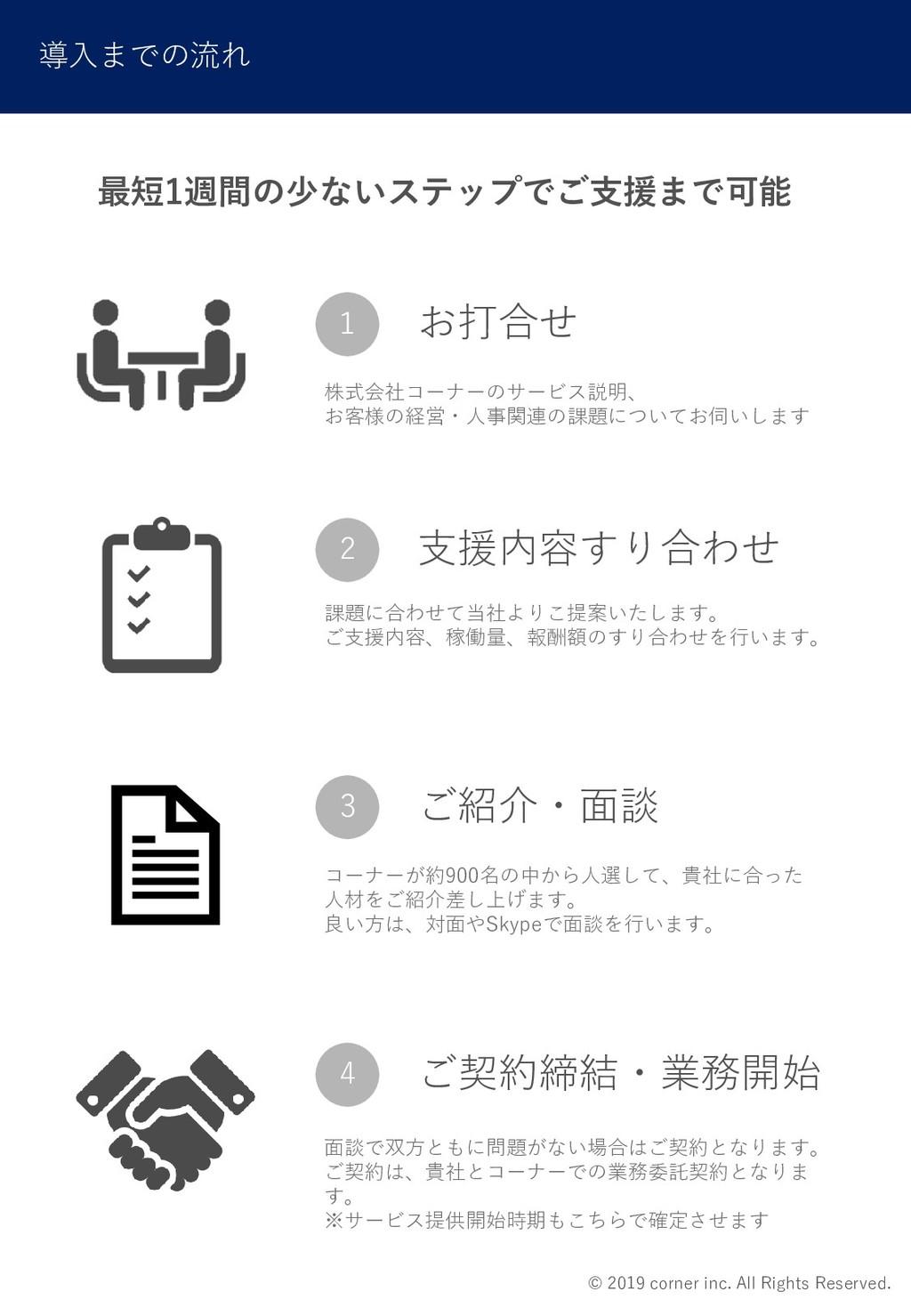 導入までの流れ 1 お打合せ 2 支援内容すり合わせ 3 ご紹介・面談 4 ご契約締結・業務開...