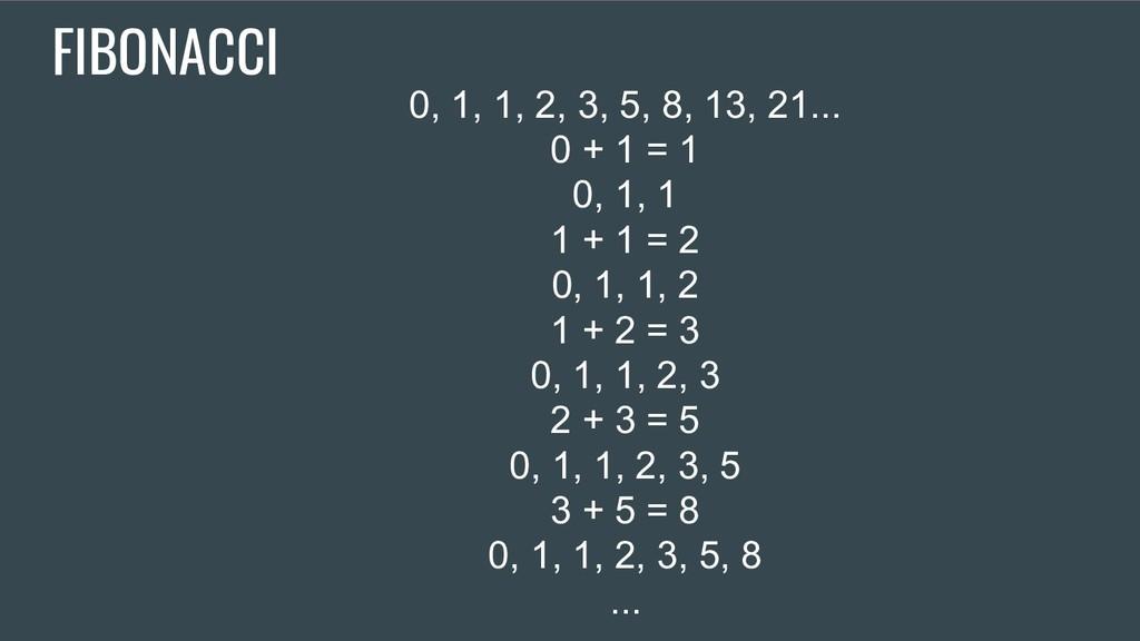 FIBONACCI 0, 1, 1, 2, 3, 5, 8, 13, 21... 0 + 1 ...