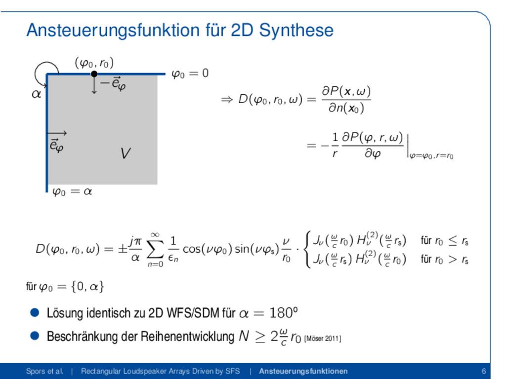 Ansteuerungsfunktion für 2D Synthese ϕ0 = 0 ϕ0 ...