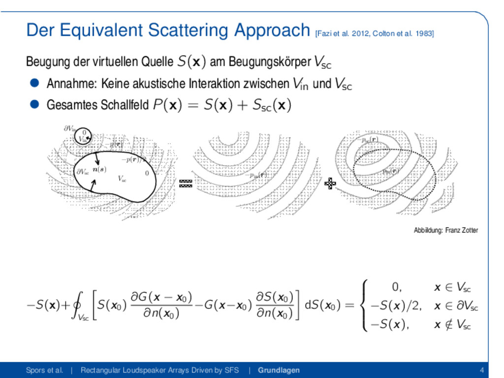 Der Equivalent Scattering Approach [Fazi et al....