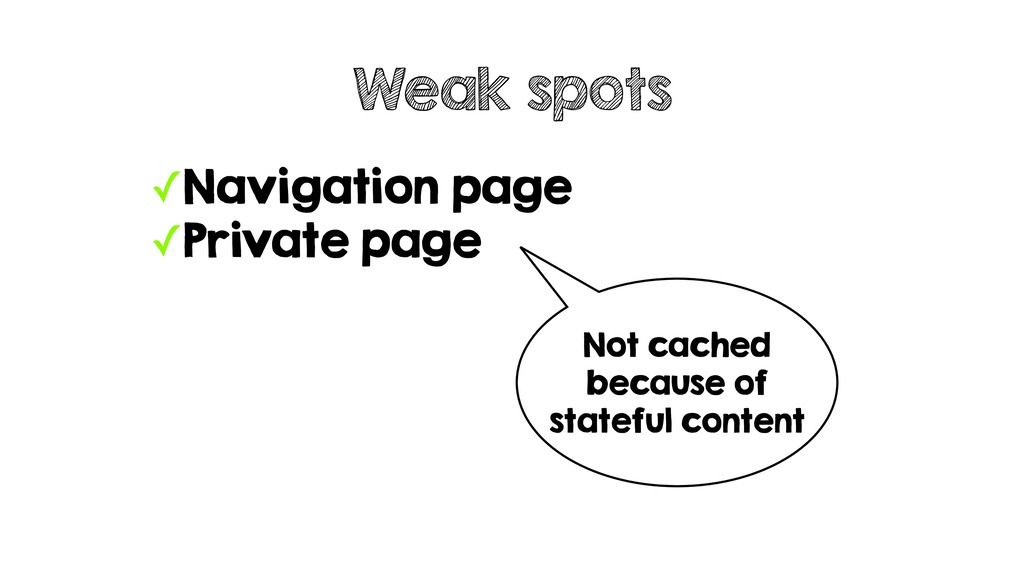 ✓Navigation page ✓Private page Weak spots Not c...