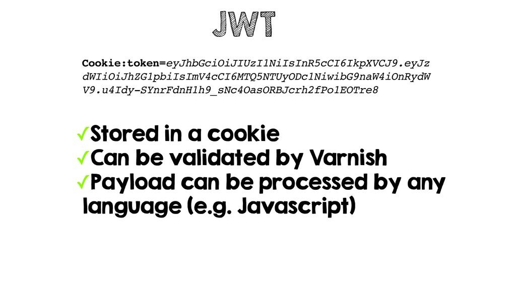 JWT Cookie:token=eyJhbGciOiJIUzI1NiIsInR5cCI6Ik...