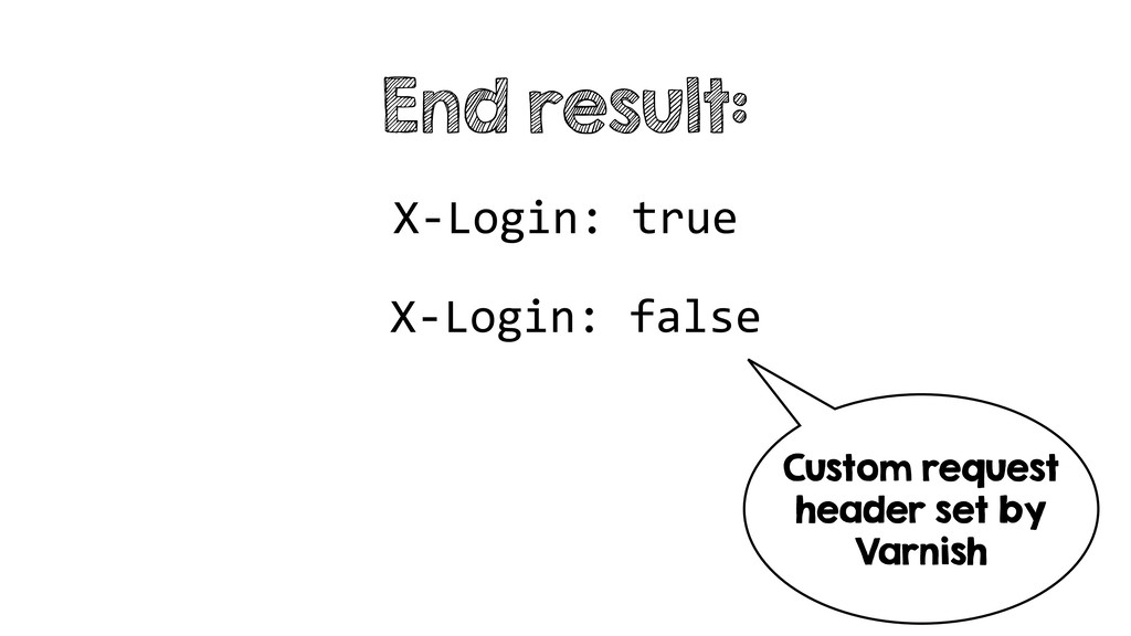 X-Login: true End result: X-Login: false Custom...