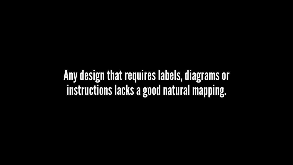Any design that requires labels, diagrams or in...