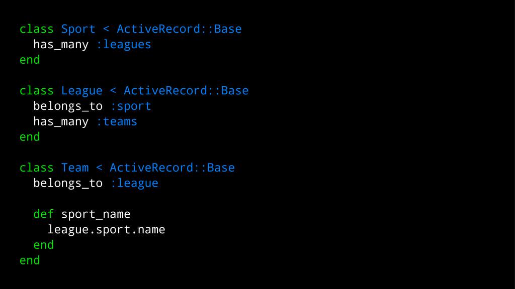 class Sport < ActiveRecord::Base has_many :leag...