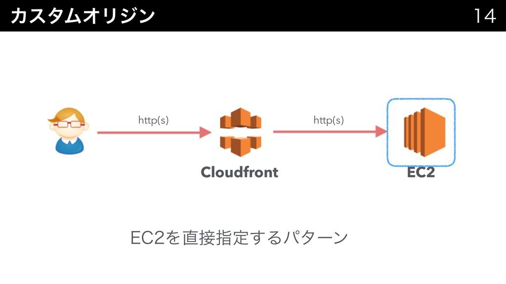 ΧελϜΦϦδϯ   Cloudfront EC2 http(s) http(s) &$...