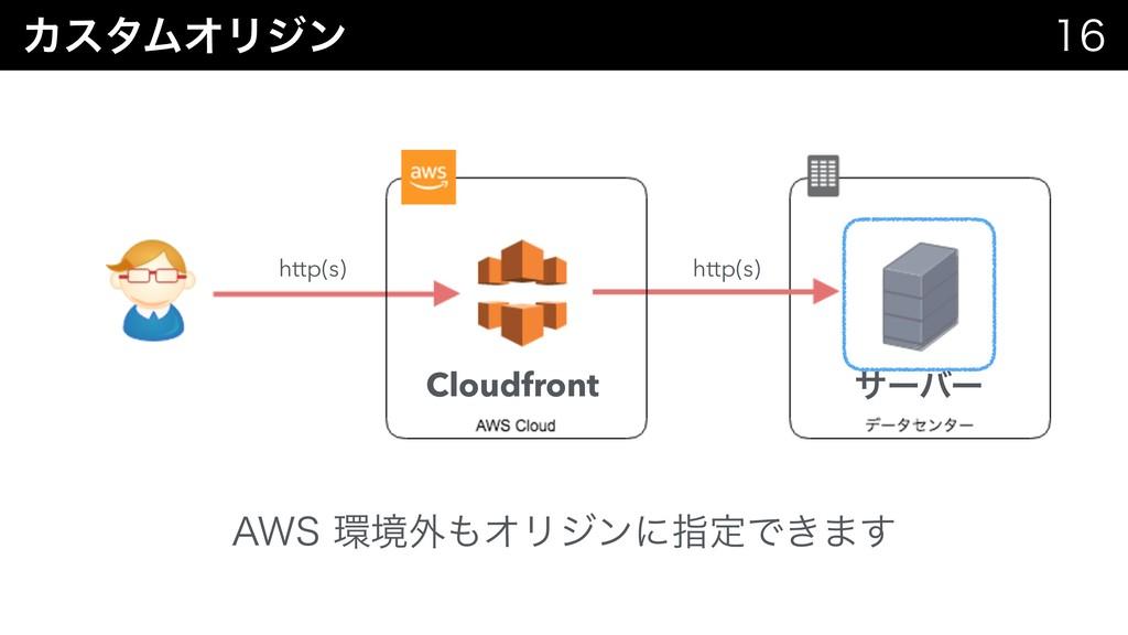 """ΧελϜΦϦδϯ   Cloudfront αʔόʔ http(s) http(s) """"..."""