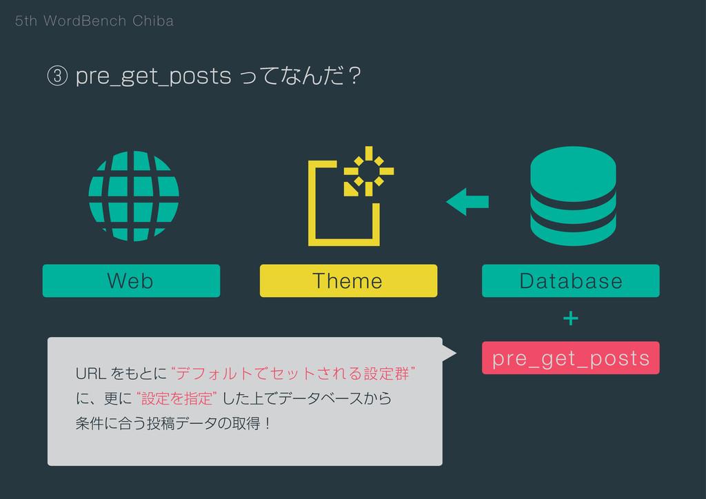 5th WordBench Chiba ᶅQSF@HFU@QPTUT ͬͯͳΜͩʁ Web ...