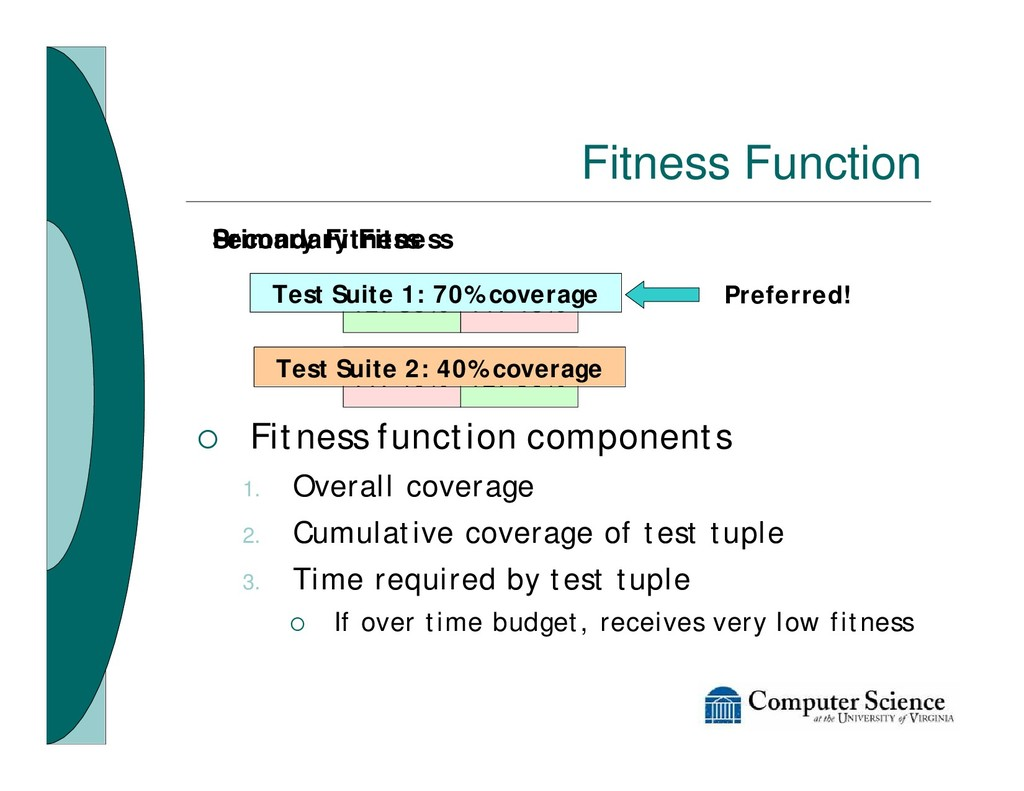 Fitness Function ¡ Use coverage information to ...