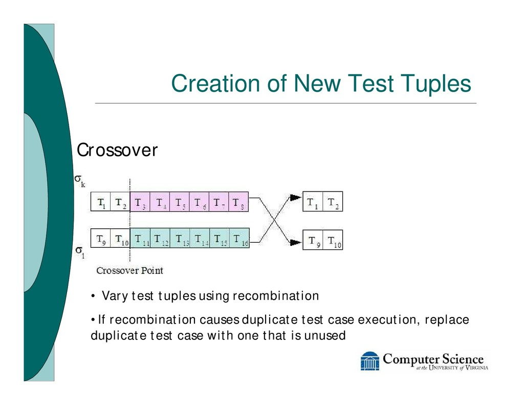 Creation of New Test Tuples Crossover • Vary te...