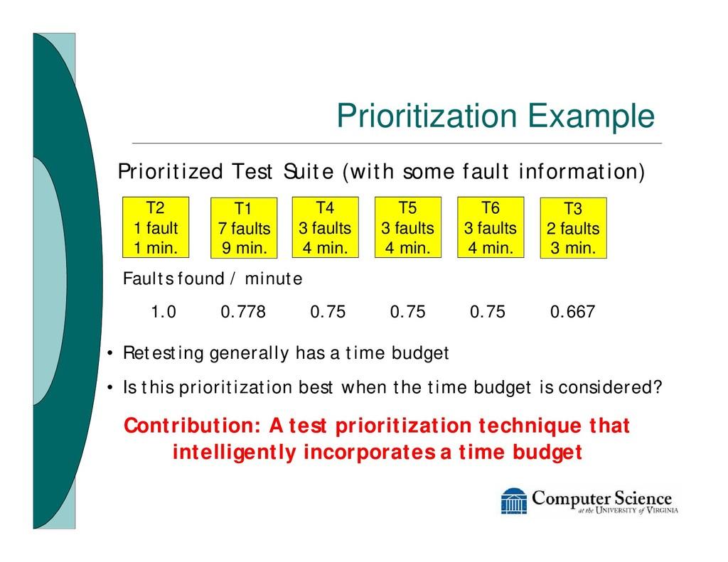 Prioritization Example Prioritized Test Suite (...