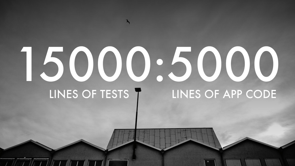 15000:5000 LINES OF TESTS LINES OF APP CODE