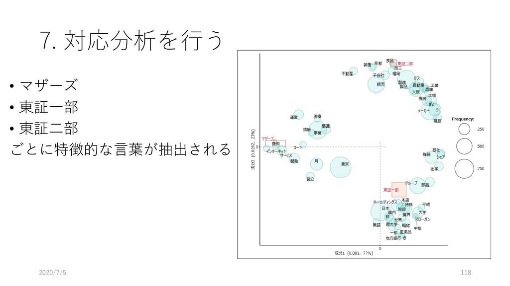 7. 対応分析を行う • マザーズ • 東証一部 • 東証二部 ごとに特徴的な言葉が抽出される...