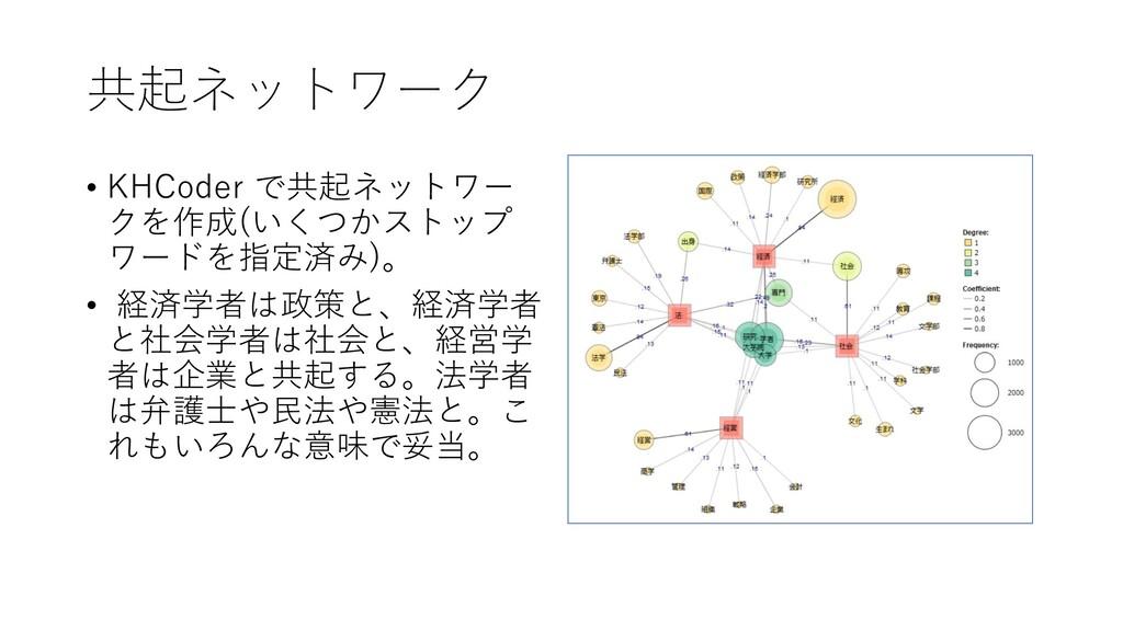 共起ネットワーク • KHCoder で共起ネットワー クを作成(いくつかストップ ワードを指...