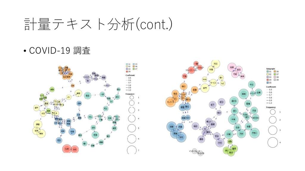計量テキスト分析(cont.) • COVID-19 調査
