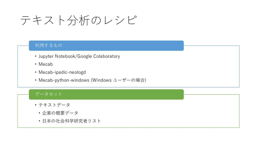 テキスト分析のレシピ • Jupyter Notebook/Google Colaborato...