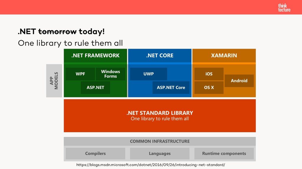 One library to rule them all .NET tomorrow toda...