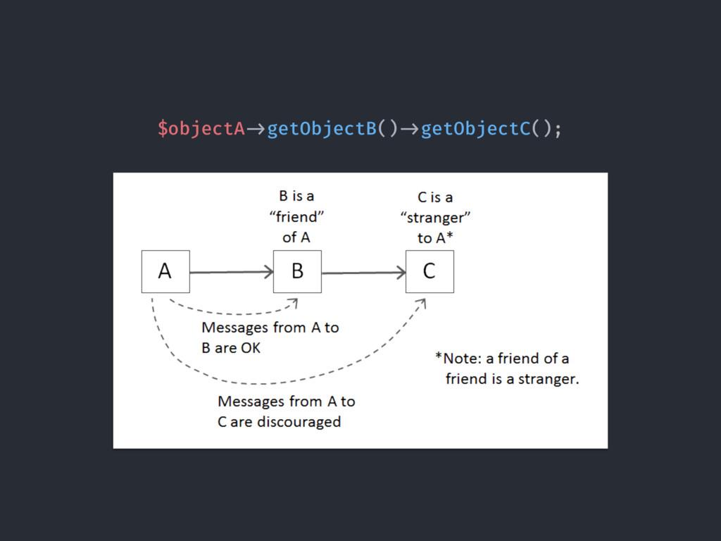 $objectA!->getObjectB()!->getObjectC();