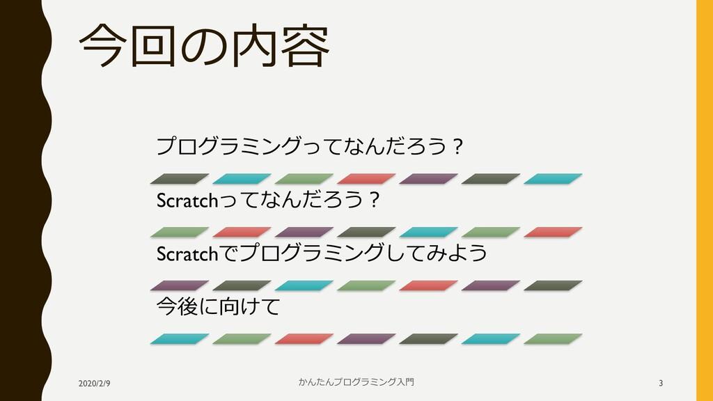 今回の内容 プログラミングってなんだろう? Scratchってなんだろう? Scratchでプ...
