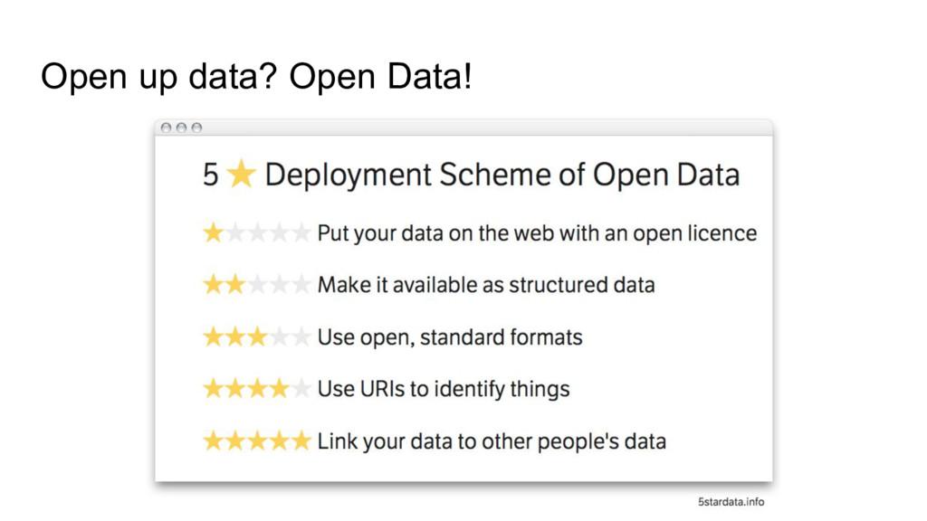 Open up data? Open Data!
