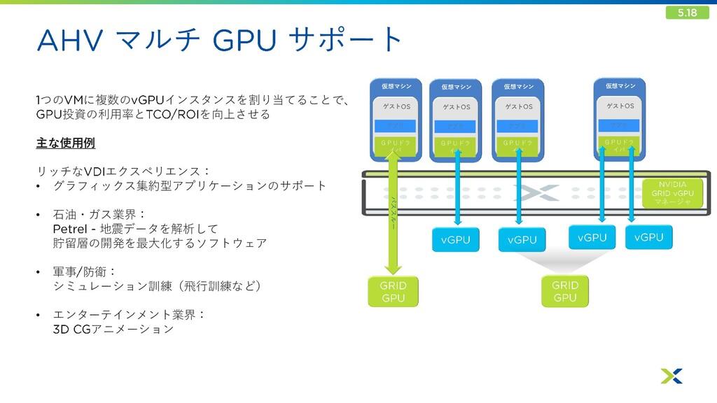 マルチ サポート GPUドラ イバ アプリ ゲスト 仮想マシン パススルー GPUドラ イバ ...