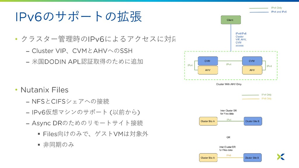 のサポートの拡張 • クラスター管理時の によるアクセスに対応 – 、 と への – 米国 認...