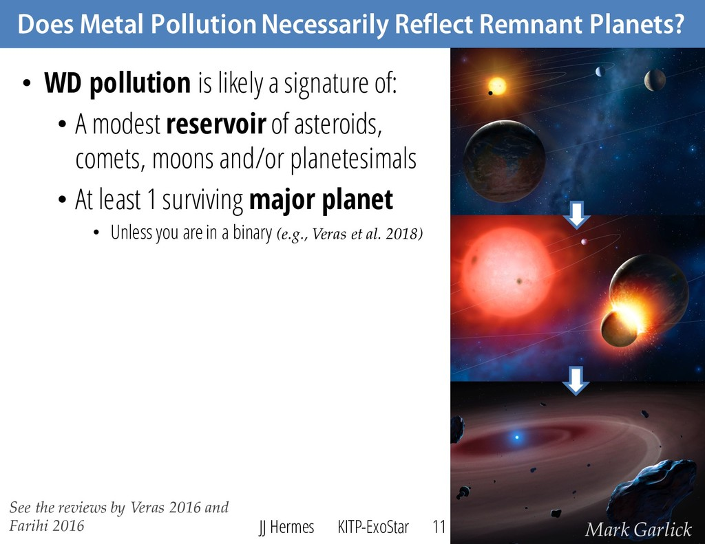 Does Metal Pollution Necessarily Reflect Remnan...