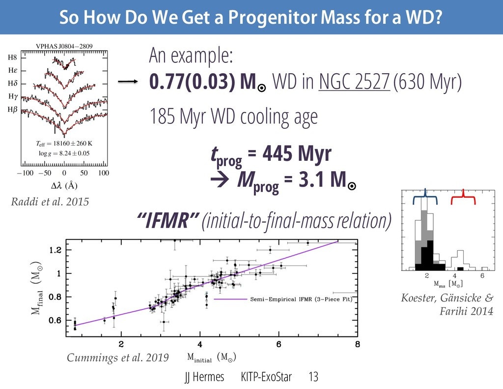 So How Do We Get a Progenitor Mass for a WD? Ra...