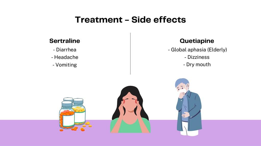 Treatment - Side effects - Diarrhea - Headache ...