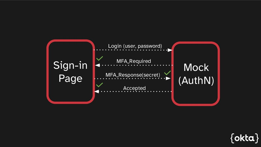 Sign-in Page Mock (AuthN) Login (user, password...