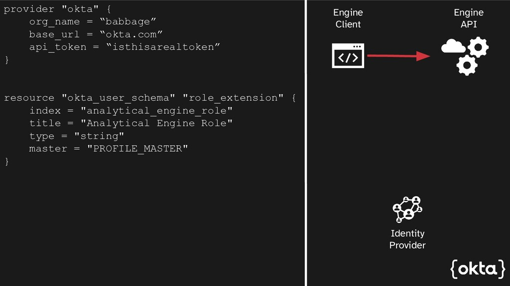 Engine API Identity Provider AuthZ Server Engin...