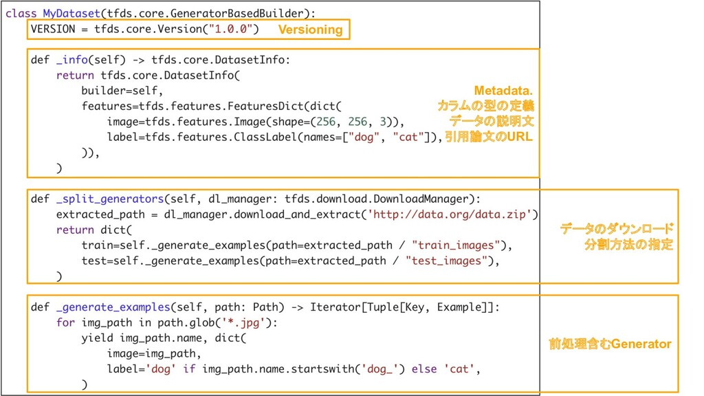13 Versioning Metadata. カラムの型の定義 データの説明文 引用論文のU...