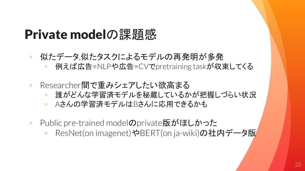 Private modelの課題感 ◦ 似たデータ,似たタスクによるモデルの再発明が多発 ◦ ...