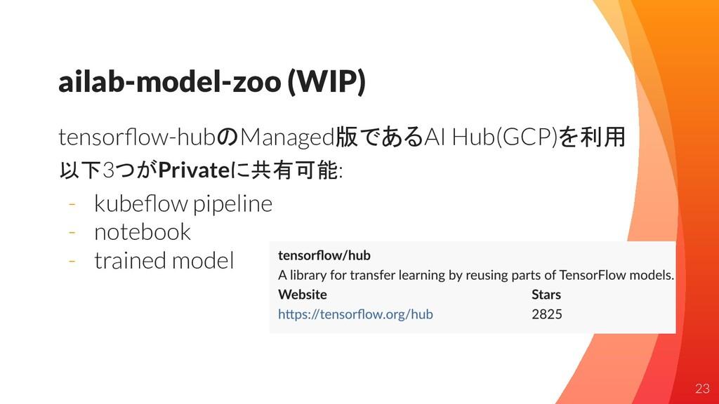 ailab-model-zoo (WIP) tensorflow-hubのManaged版である...