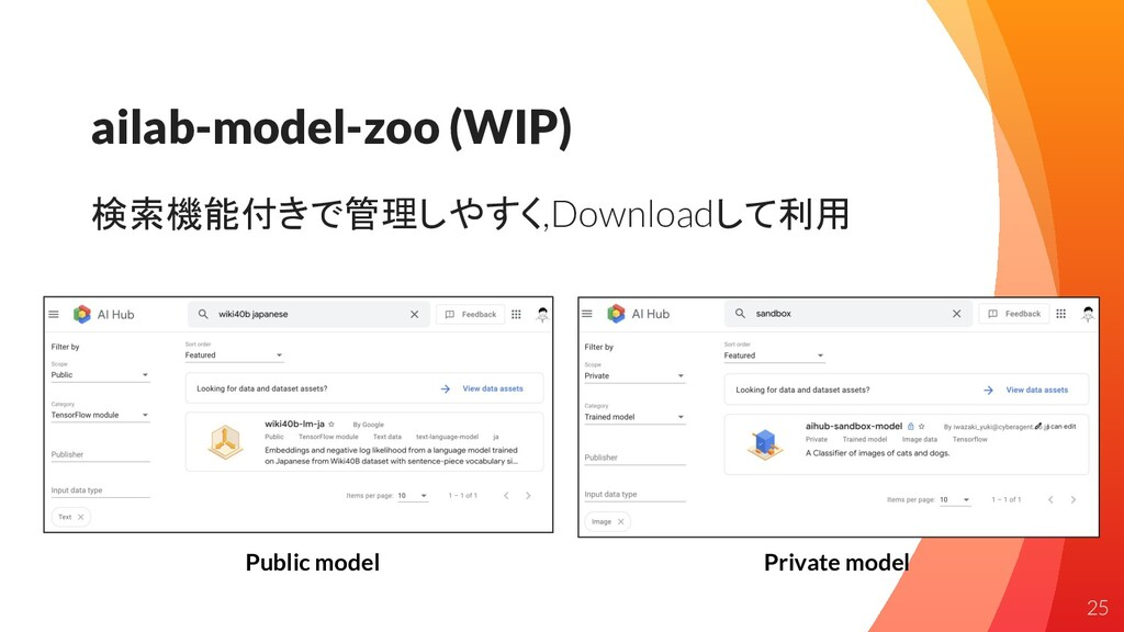 ailab-model-zoo (WIP) 検索機能付きで管理しやすく,Downloadして利...