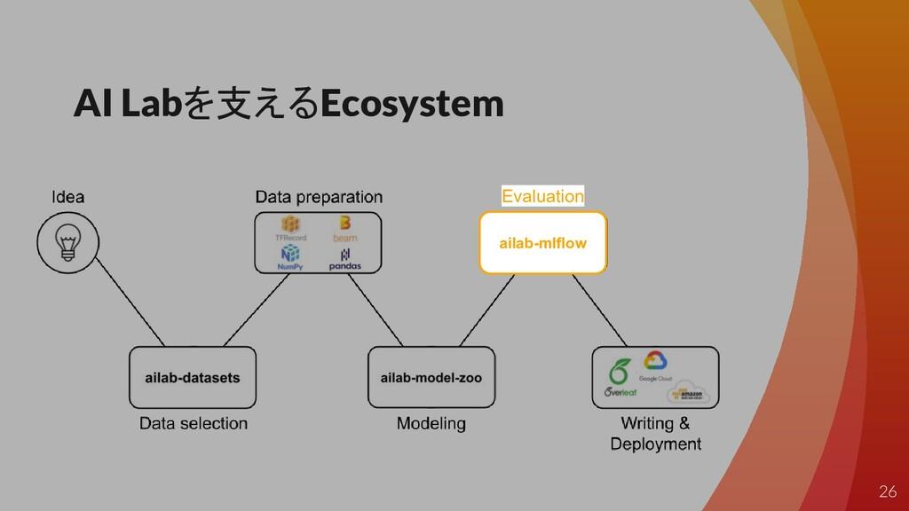 AI Labを支えるEcosystem ailab-mlflow Evaluation 26