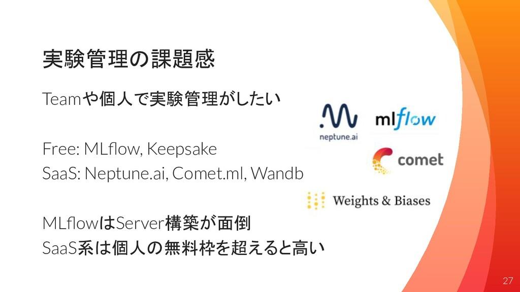 実験管理の課題感 Teamや個人で実験管理がしたい Free: MLflow, Keepsake...