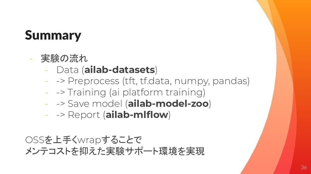 Summary - 実験の流れ - Data (ailab-datasets) - -> Pr...