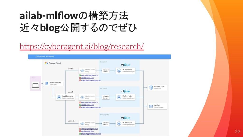 ailab-mlflowの構築方法 近々blog公開するのでぜひ https://cyberag...