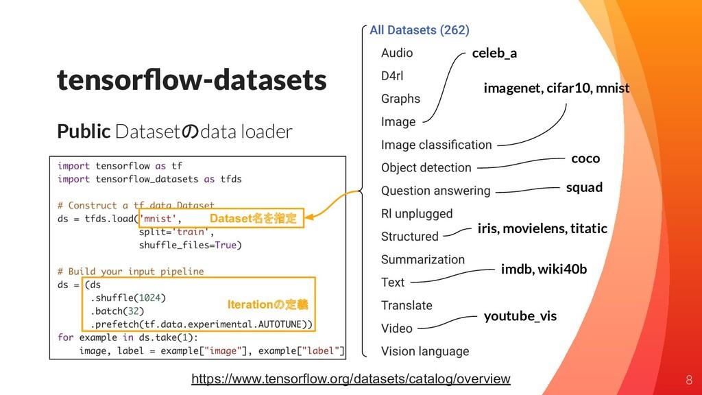 tensorflow-datasets Public Datasetのdata loader 8...