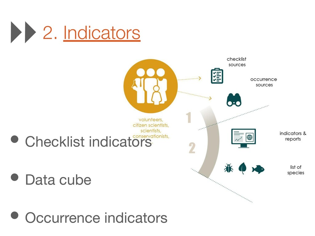 2. Indicators • Checklist indicators • Data cub...