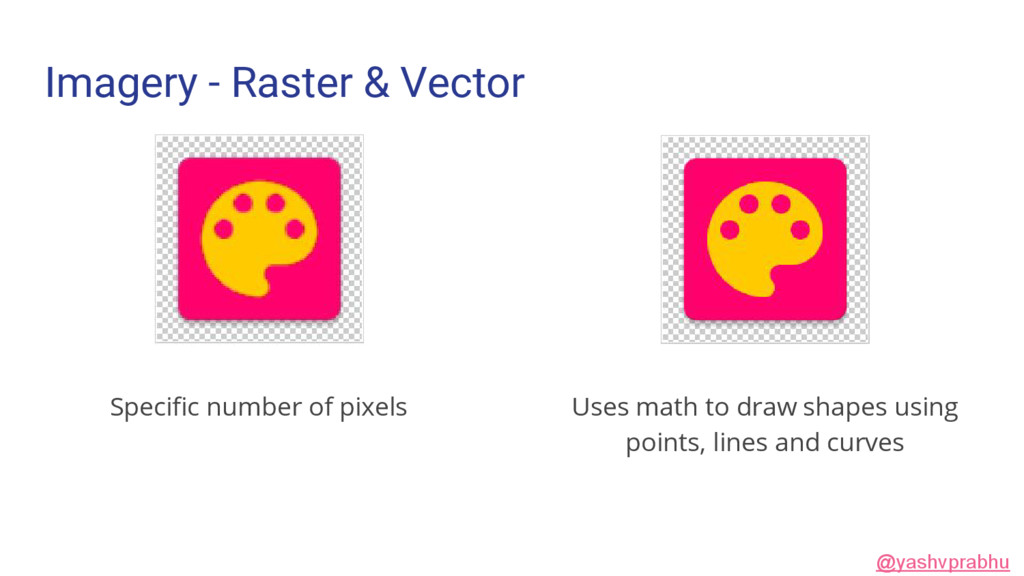 Imagery - Raster & Vector Specific number of pi...