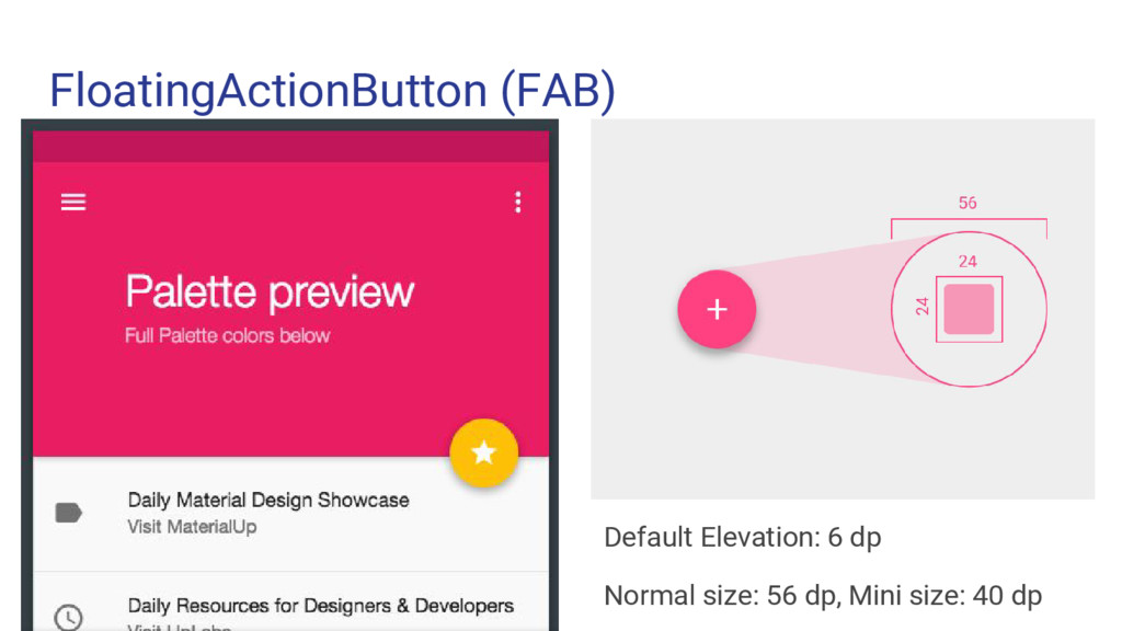 FloatingActionButton (FAB) Default Elevation: 6...