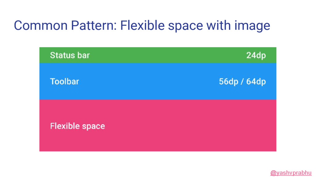 Common Pattern: Flexible space with image @yash...